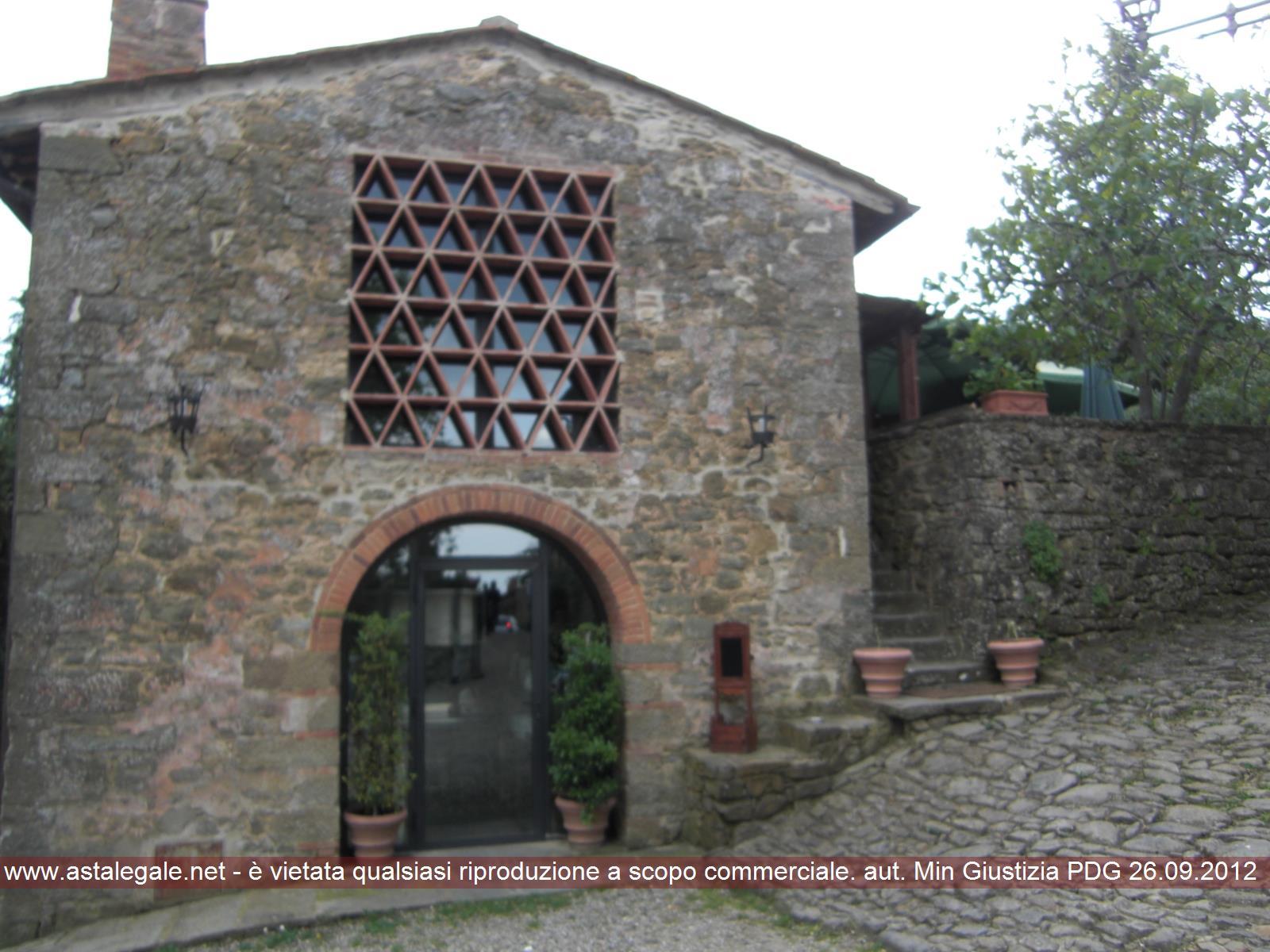 Greve In Chianti (FI) Strada Vicinale del Castello snc