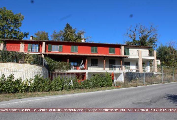 Perugia (PG) Via Quintino Sella snc